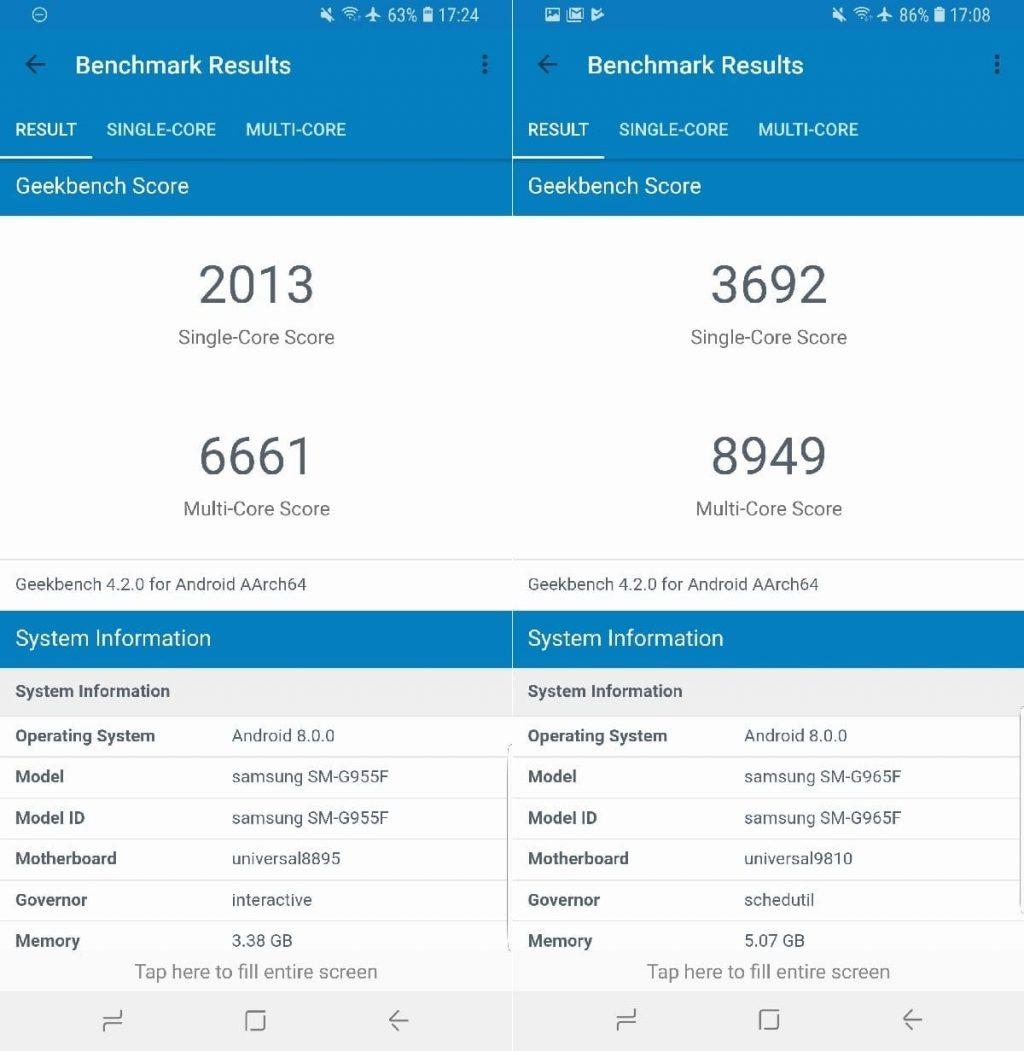 Показатели нового смартфона от Самсунга