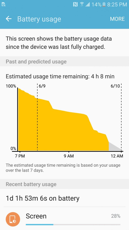 Время работы от батареи