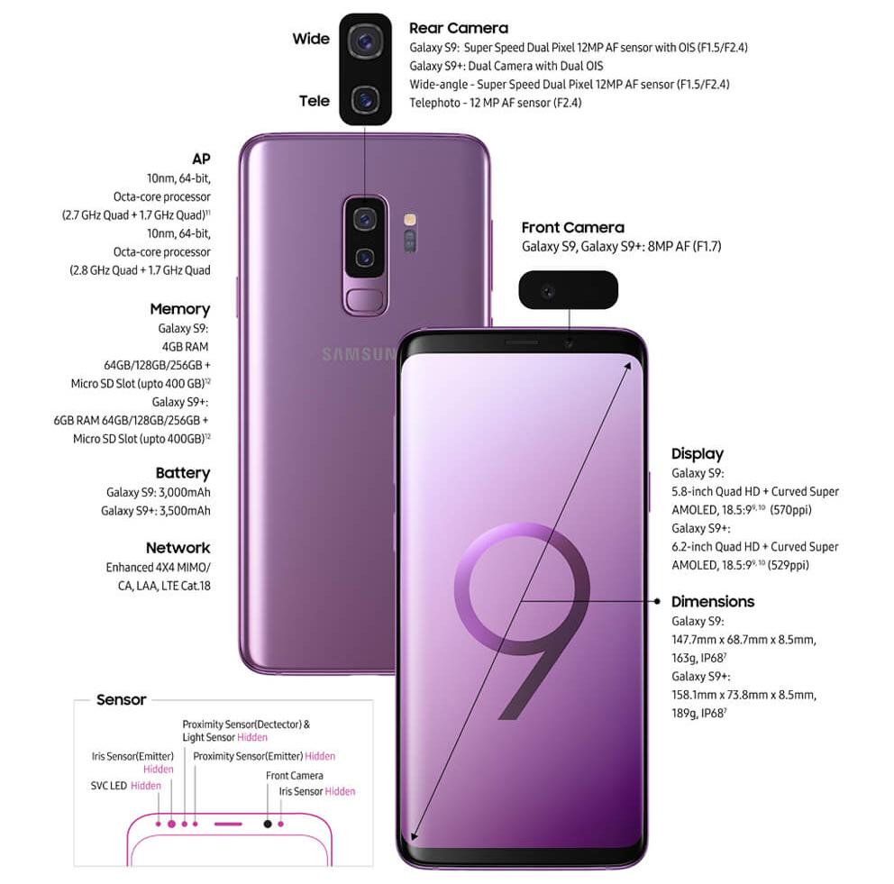 Параметры смартфона С9