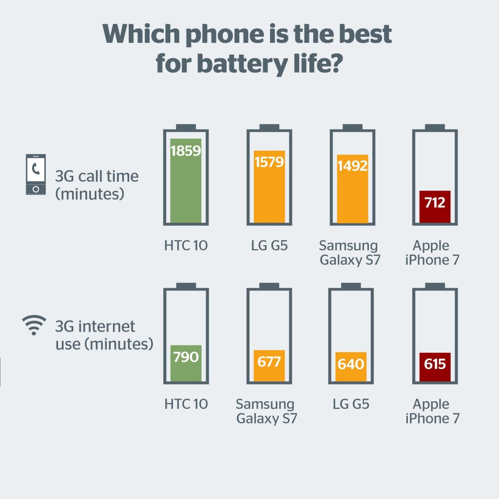 Жизнь батареи